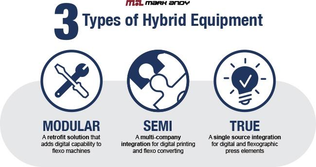 MA-HybridTypes-1.jpg