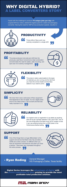 Why_Digital_Hybrid-WS_Digital_Series-Infographic.jpg